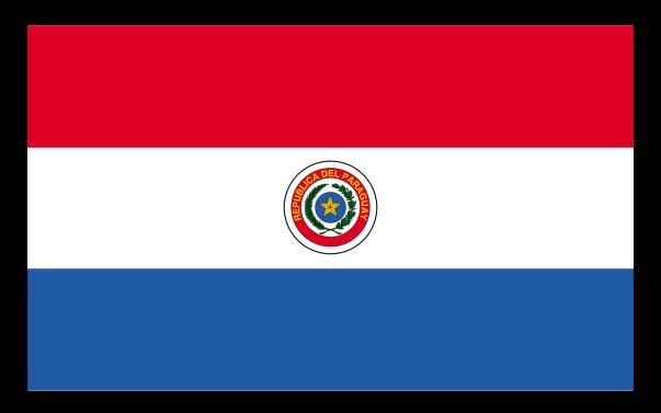 Amérique Du Sud Les Plus Beaux Drapeaux Du Monde